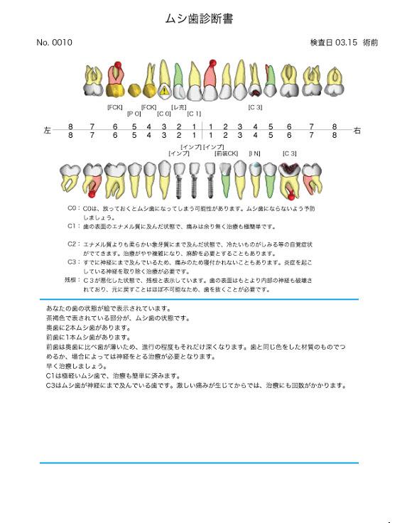ムシ歯診断書